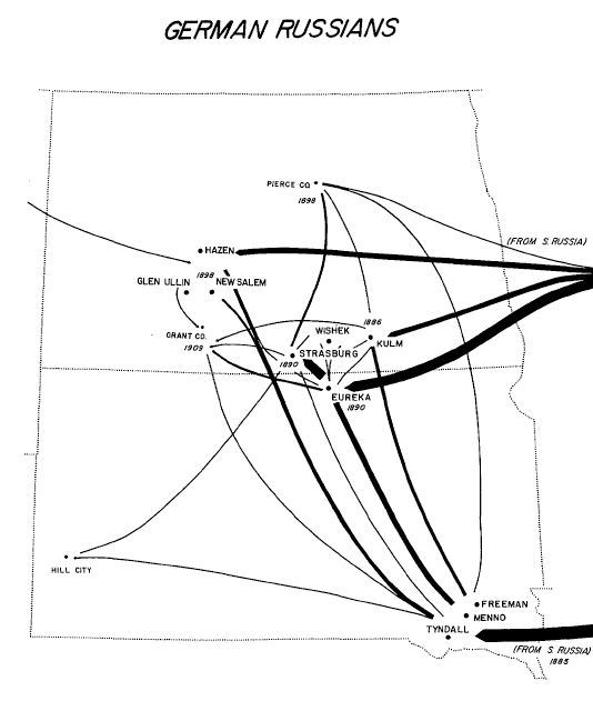 German-Russian Migration to the Northern Great Plains (2/2)